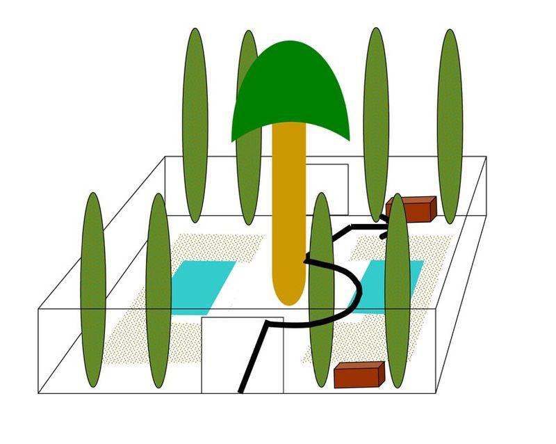 Jardin vertical pour marquer les bancs