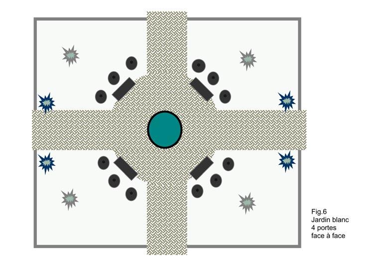 Jardin clos blanc 4 portes