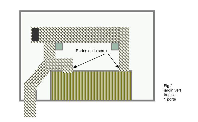 Jardin clos vert 1 porte copie