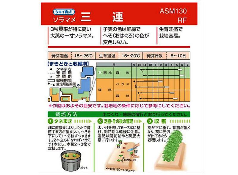 Asm130
